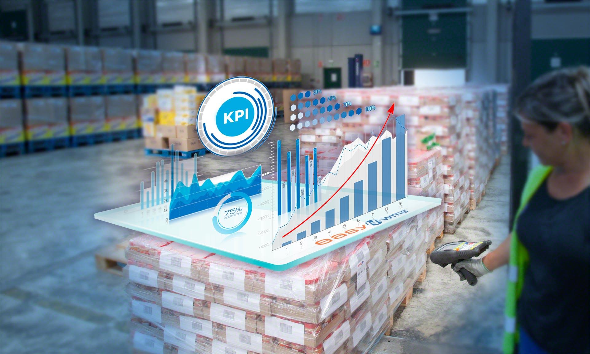 Los KPI de inventario facilitan un conocimiento exhaustivo sobre las existencias almacenadas en la instalación
