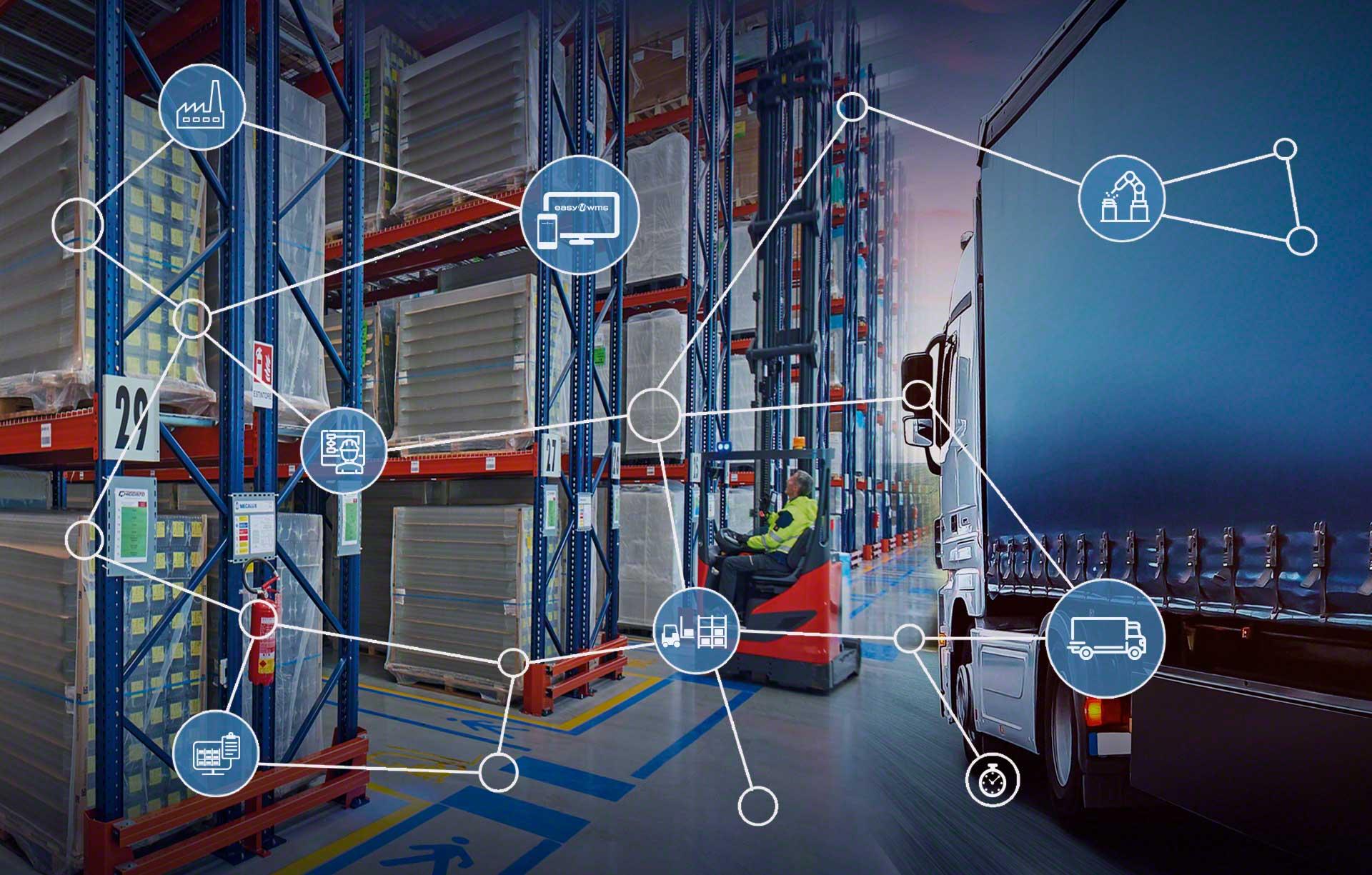 La logística integral y la coordinación en la cadena de suministro