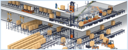 Total automatización en la manipulación de la mercancía