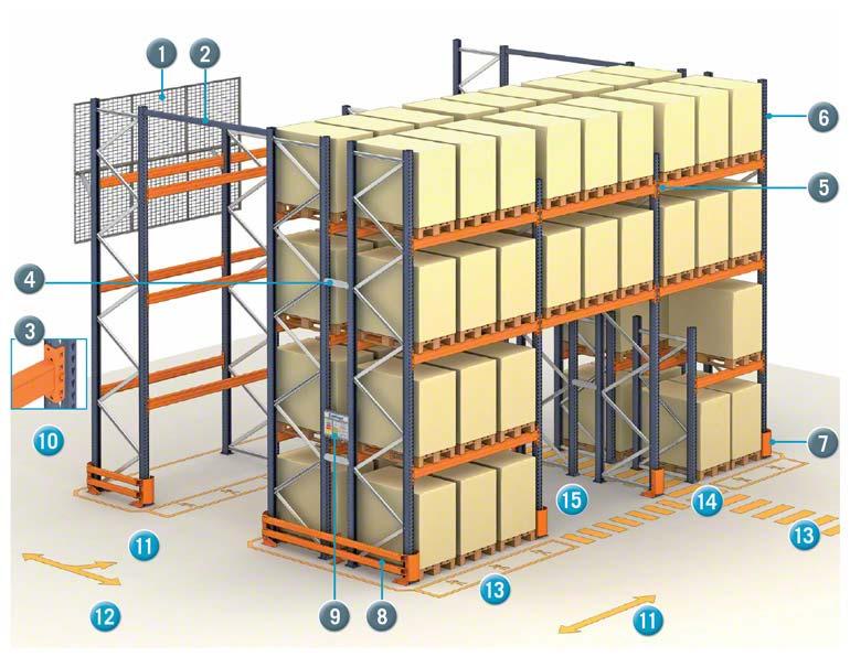 Acessórios e características do armazém e das estantes