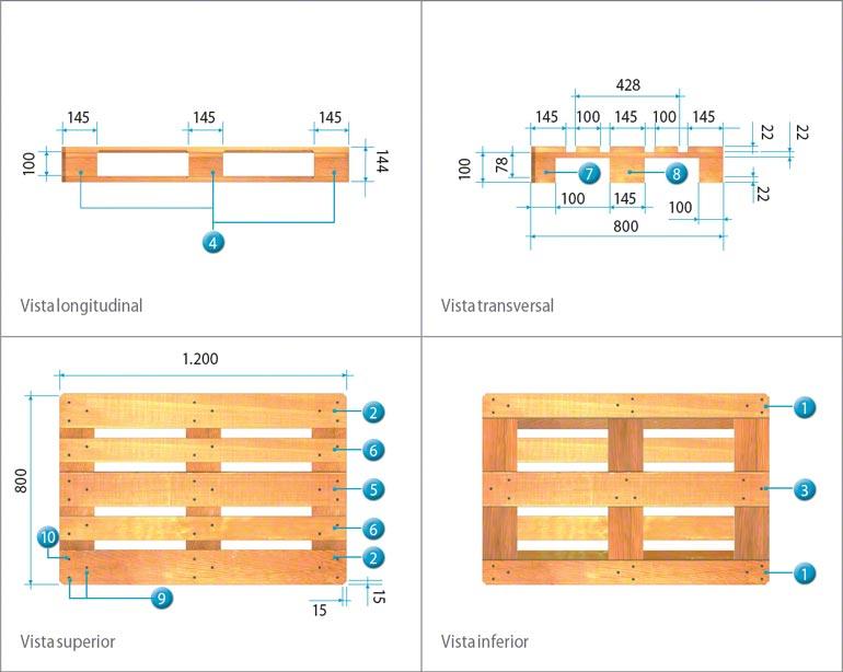 Sistema constructivo de las paletas