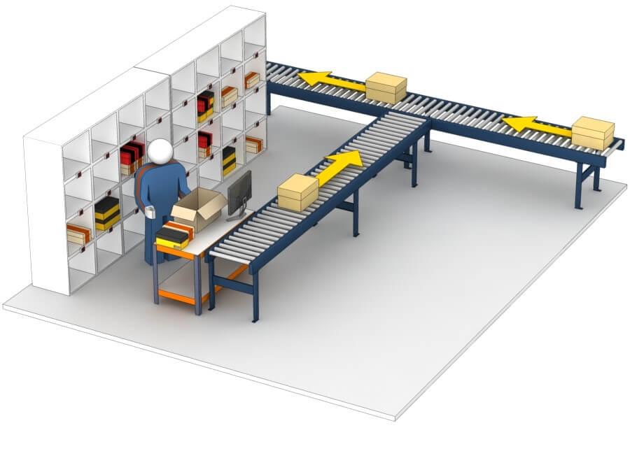 Empaquetado en la mesa de preparación de pedidos y depositado en un transportador o en un <i>sorter</i>