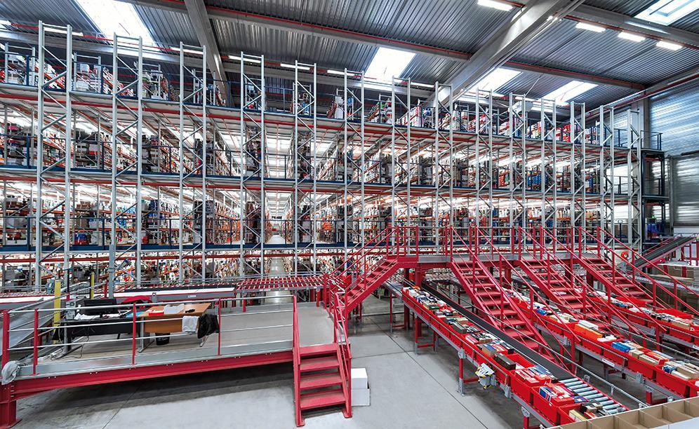 Solución de almacenaje para almacén e-commerce